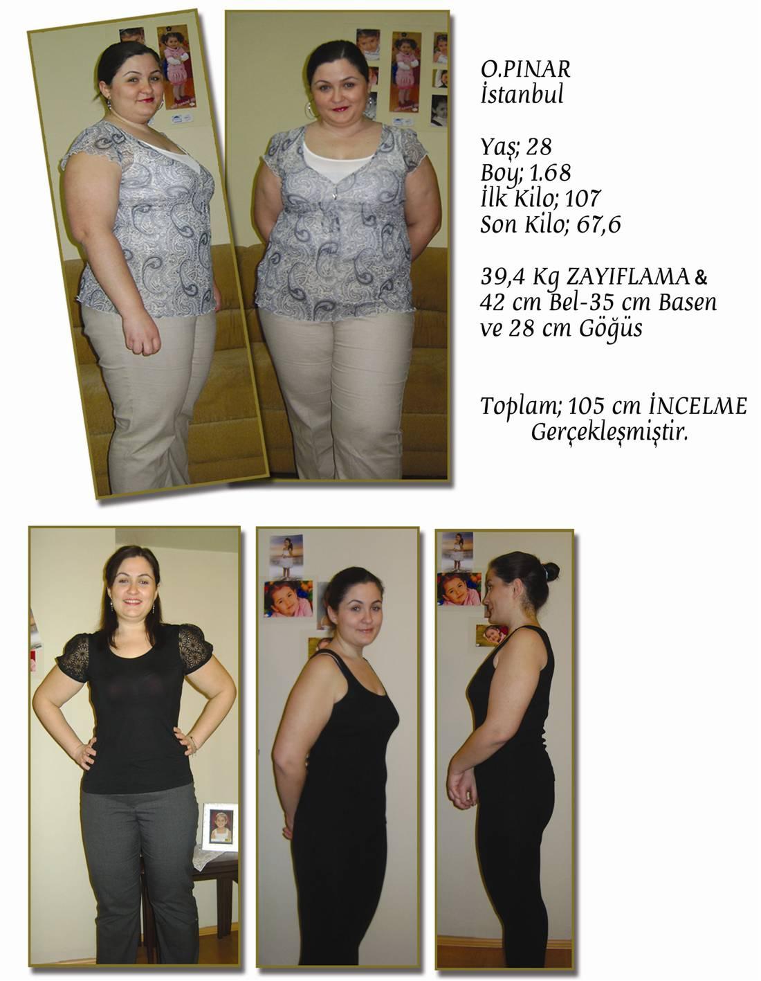 28 Günde 15 Kilo